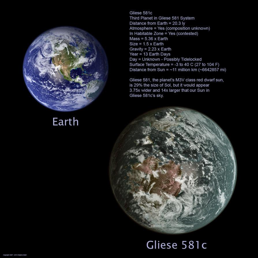 Сколько стоит планета Земля? Узнай прямо сейчас! рис 3