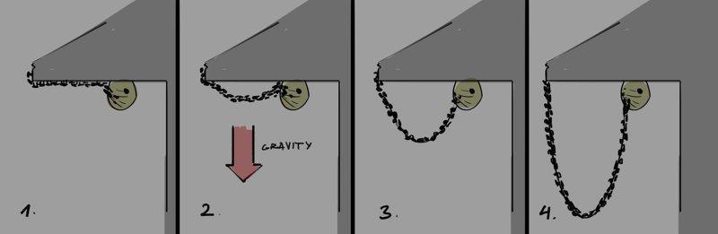 Муравьи и осиное гнездо - схема
