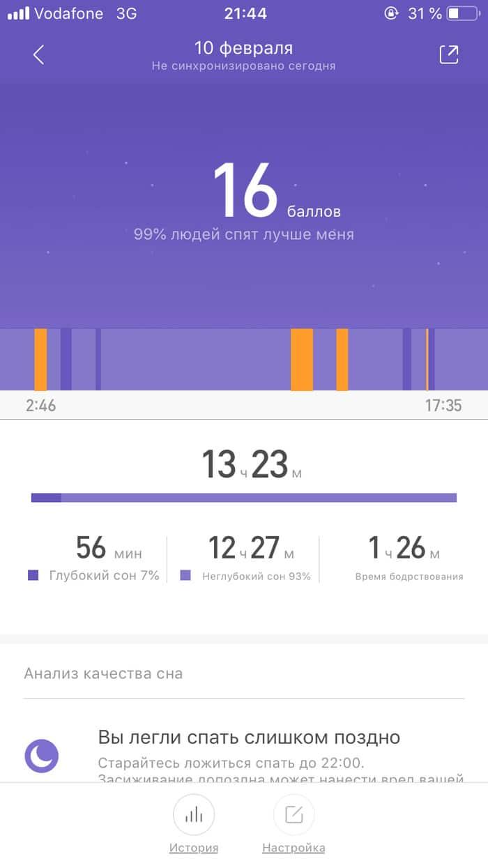 данные о сне